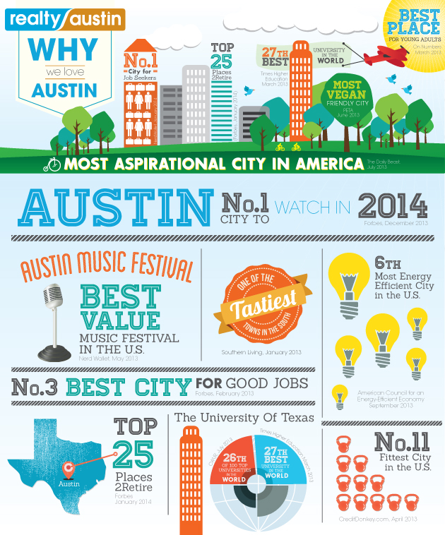 Why We Love Austin and Our New Graphic Designer Debbie Licon- Realty Austin